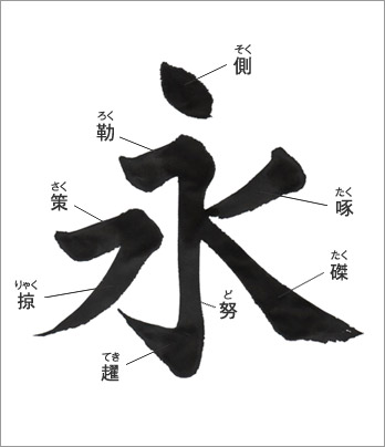 japanese eight principles of yong